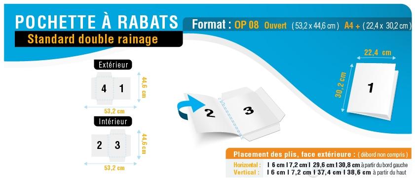 pochette-a-rabats-op08-double-rainage_ouvert-53p2x44p6_ferme-22p4x30p2