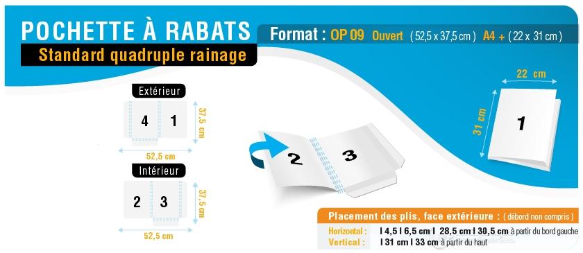 pochette-a-rabats-op09-quadruple-rainage_ouvert-53p2x44p6_ferme-22p4x30p2