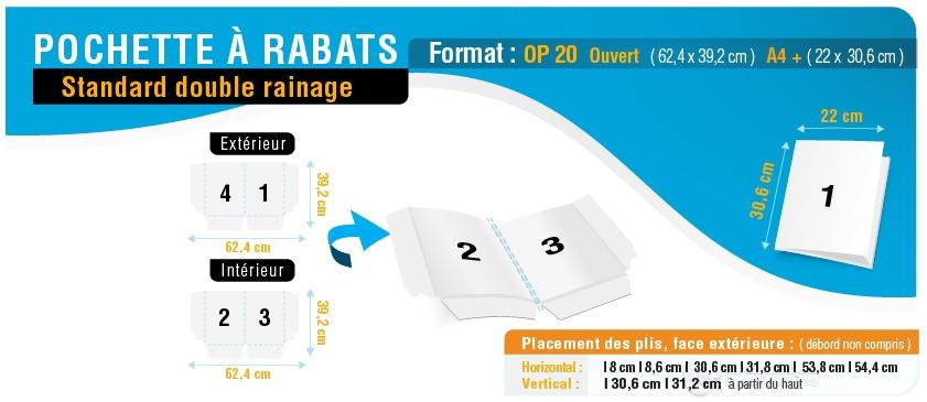 pochette-a-rabats-op20-double-rainage_ouvert-62p4x39p2_ferme-22x30p6