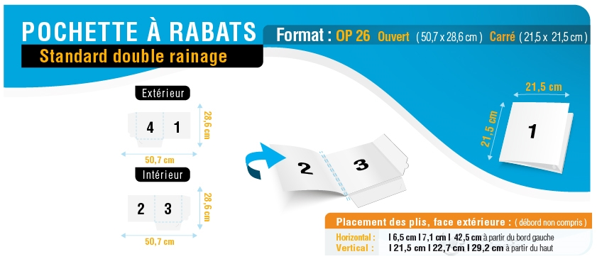 pochette-a-rabats-op26-double-rainage_ouvert-50p7x28p6_ferme-21p5x21p5