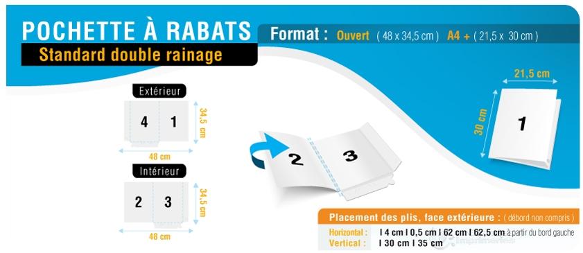 pochette-a-rabats-standard-double-rainage_ouvert-48x34p5_ferme-21p5x30p5