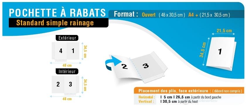pochette-a-rabats-standard-simple-rainage_ouvert-48x30p5_ferme-21p5x30p5
