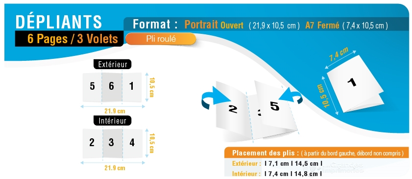 6-pages_3-volets/portrait/6-pages_3-volets_portrait_roule_ouvert-21p9x10p5cm_a7-ferme-7p4x10p5cm